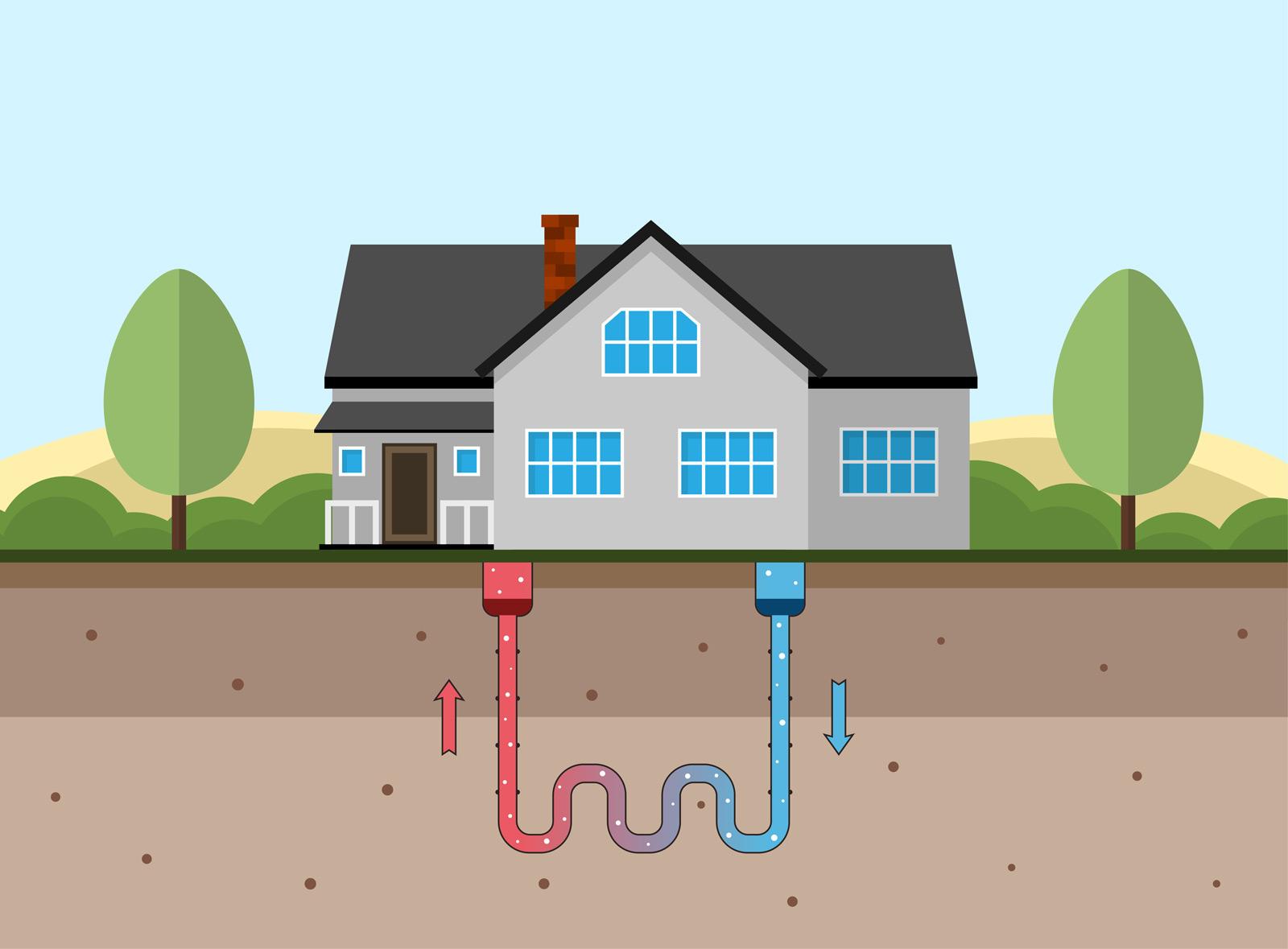 La geotermia: energia rinnovabile dalla terra.